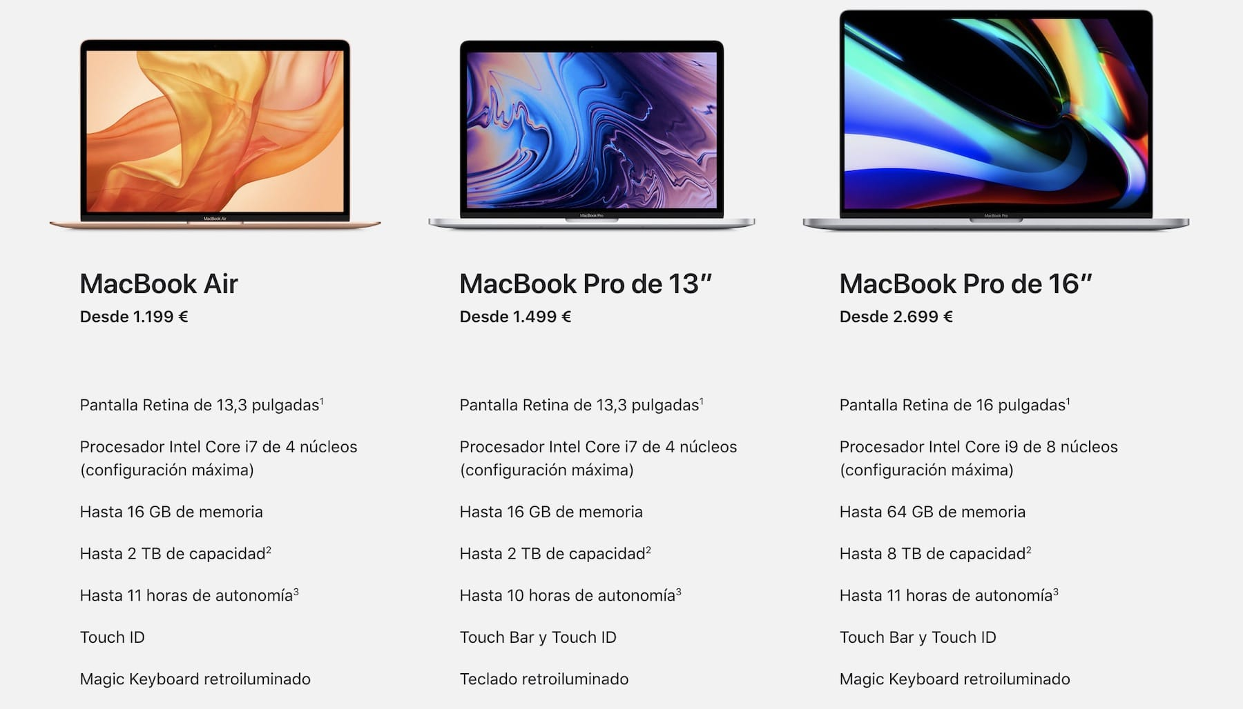 comparativa macbook